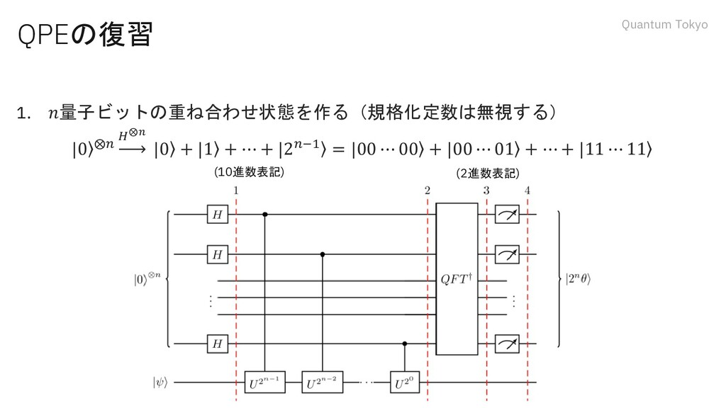 Quantum Tokyo QPEの復習 1. 𝑛量子ビットの重ね合わせ状態を作る(規格化定数...