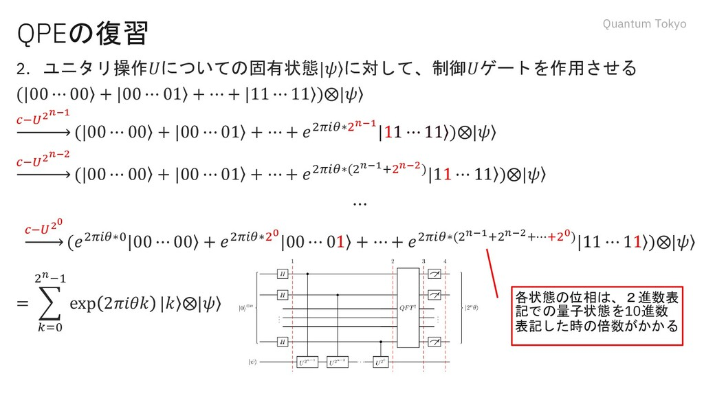Quantum Tokyo QPEの復習 2. ユニタリ操作𝑈についての固有状態  ۧ 𝜓 に...