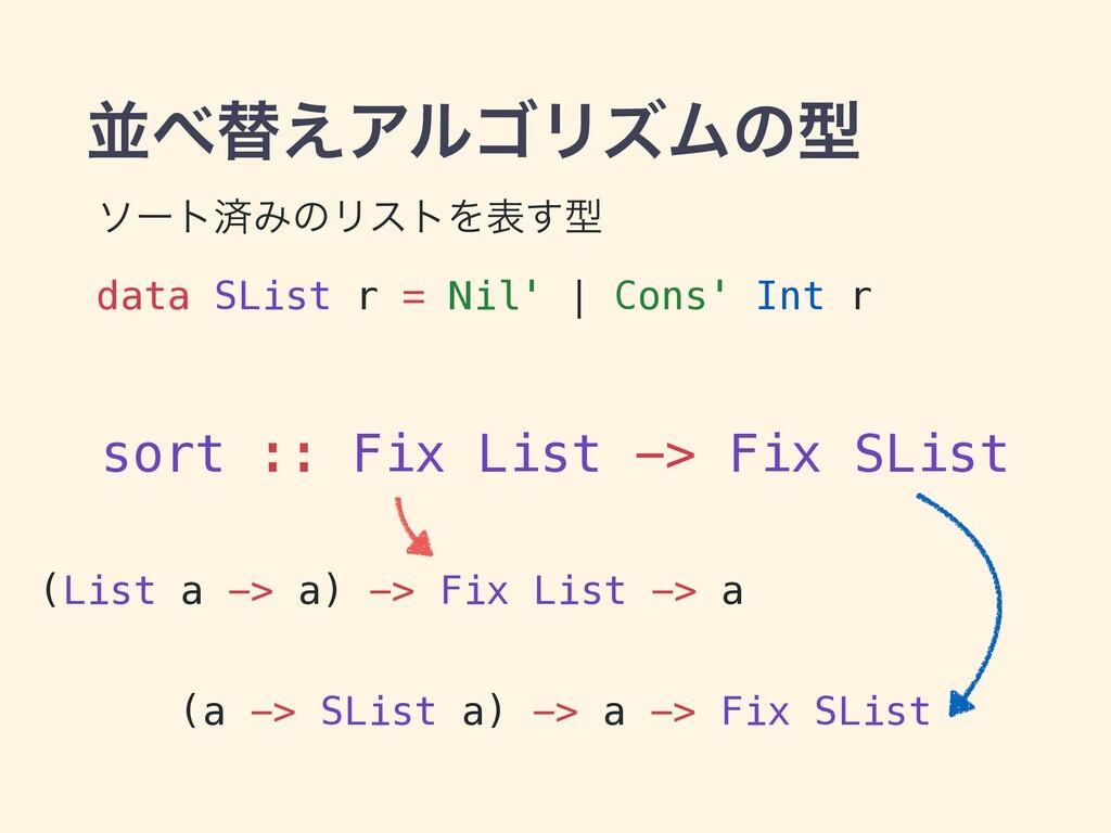 ฒସ͑ΞϧΰϦζϜͷܕ ιʔτࡁΈͷϦετΛද͢ܕ data SList r = Nil' ...