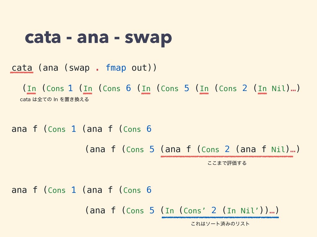 cata (ana (swap . fmap out)) (In (Cons 1 (In (C...