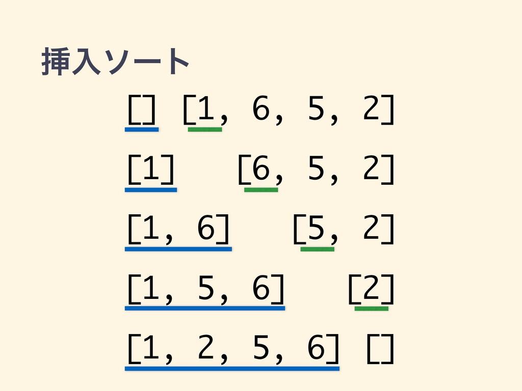 ૠೖιʔτ [] [1, 6, 5, 2] [1] [6, 5, 2] [1, 6] [5, ...
