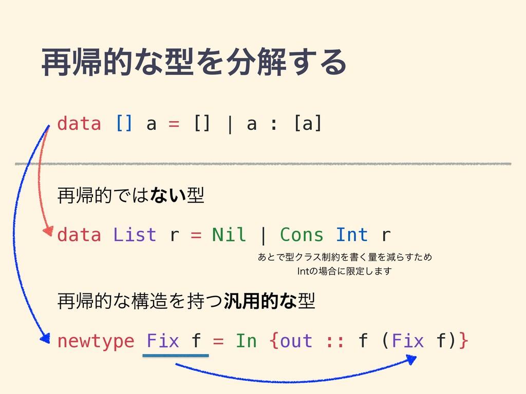 data [] a = [] | a : [a] ࠶ؼతͰͳ͍ܕ data List r ...