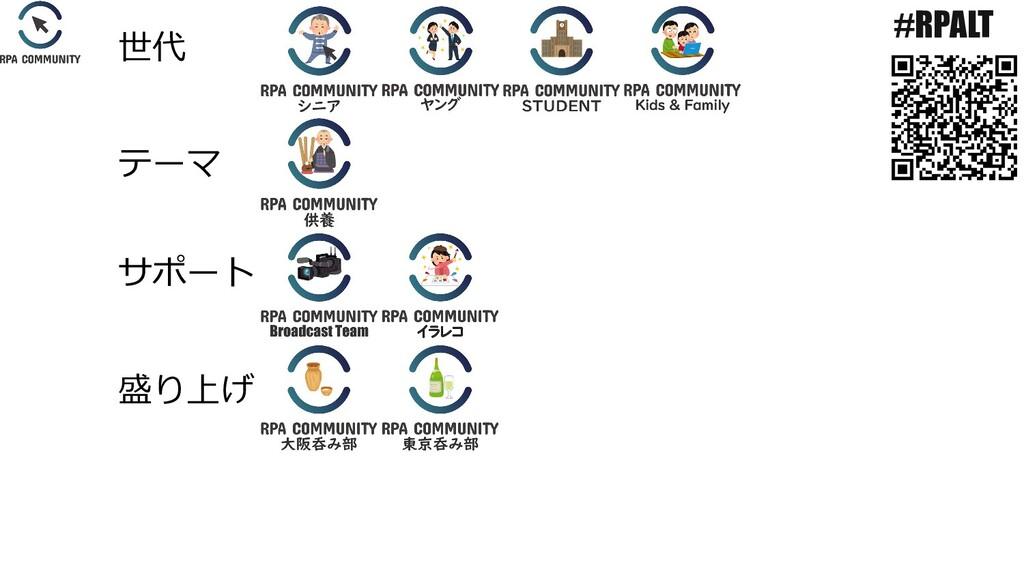 テーマ サポート 世代 盛り上げ #RPALT