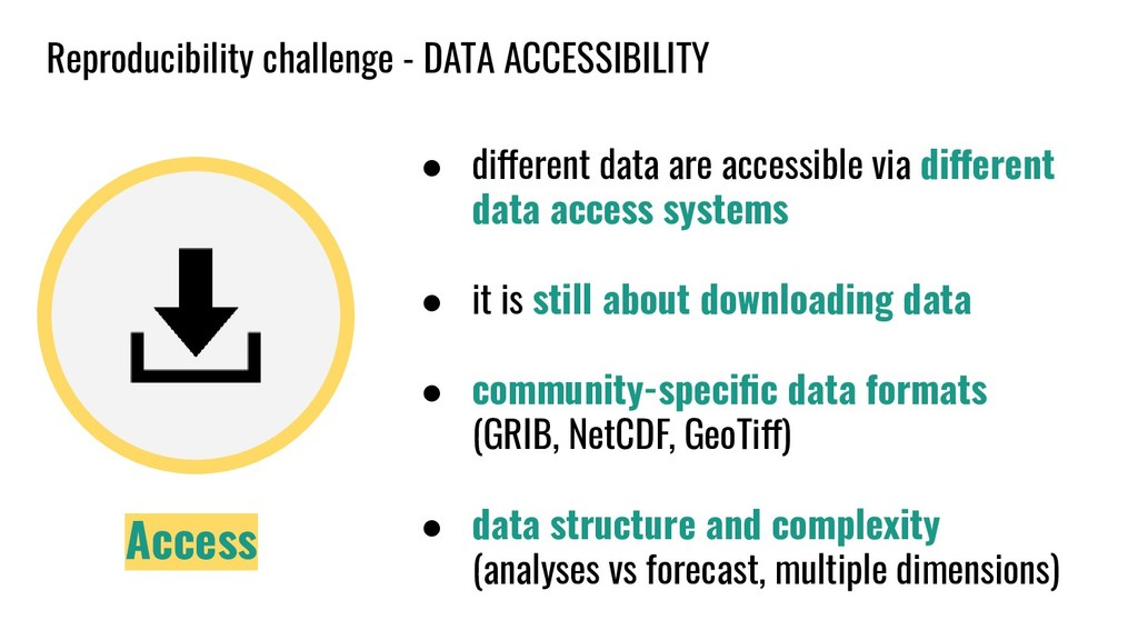 Reproducibility challenge - DATA ACCESSIBILITY ...