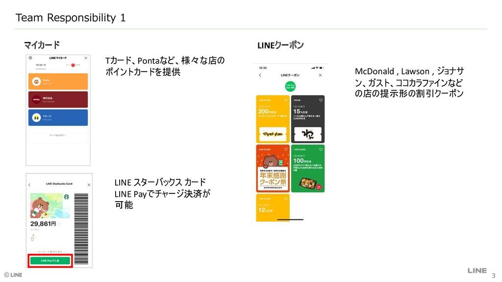 Team Responsibility 1 マイカード Tカード、Pontaなど、様々な店の ...