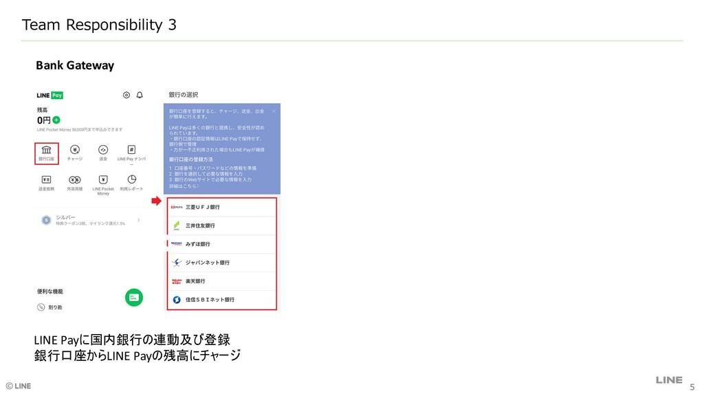 Team Responsibility 3 Bank Gateway LINE Payに国内銀...