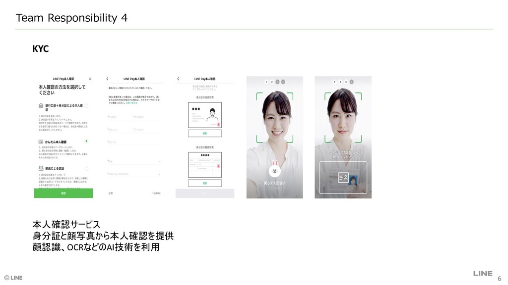 Team Responsibility 4 KYC 本人確認サービス 身分証と顔写真から本人確...