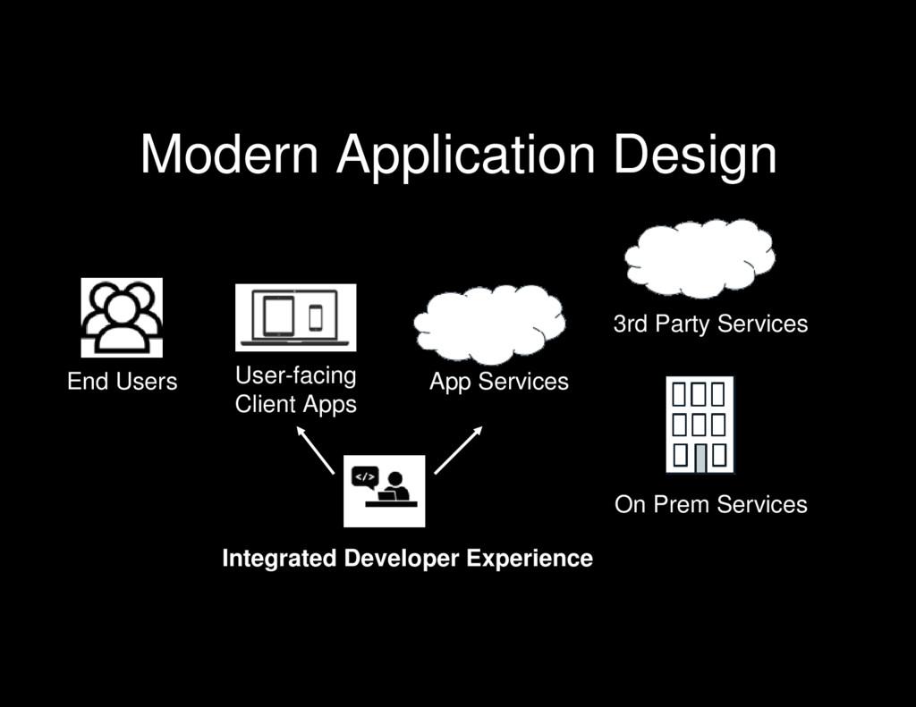 Modern Application Design End Users User-facing...