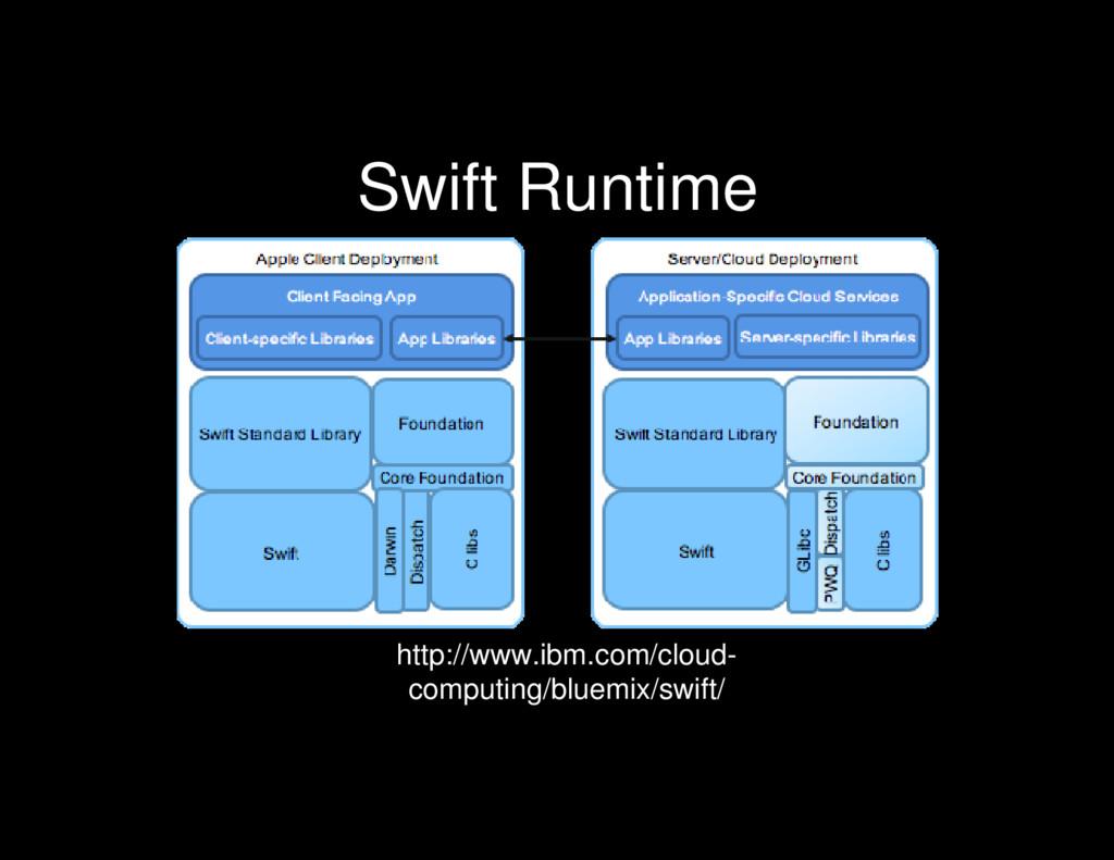 Swift Runtime http://www.ibm.com/cloud- computi...