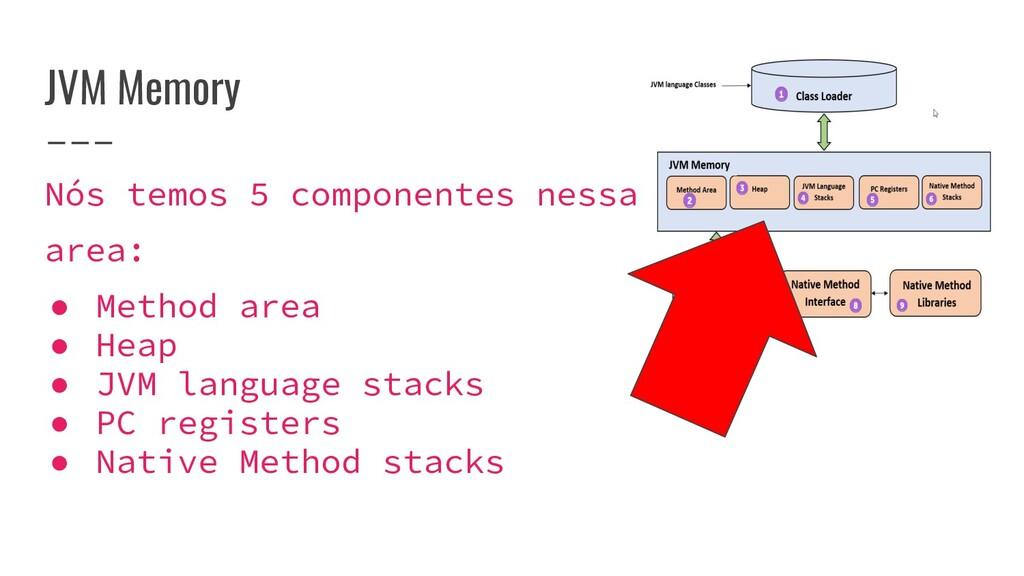 JVM Memory Nós temos 5 componentes nessa area: ...