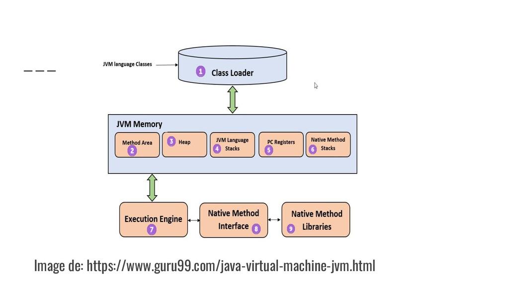 how it works? Image de: https://www.guru99.com/...
