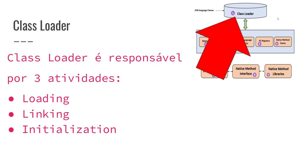 Class Loader Class Loader é responsável por 3 a...