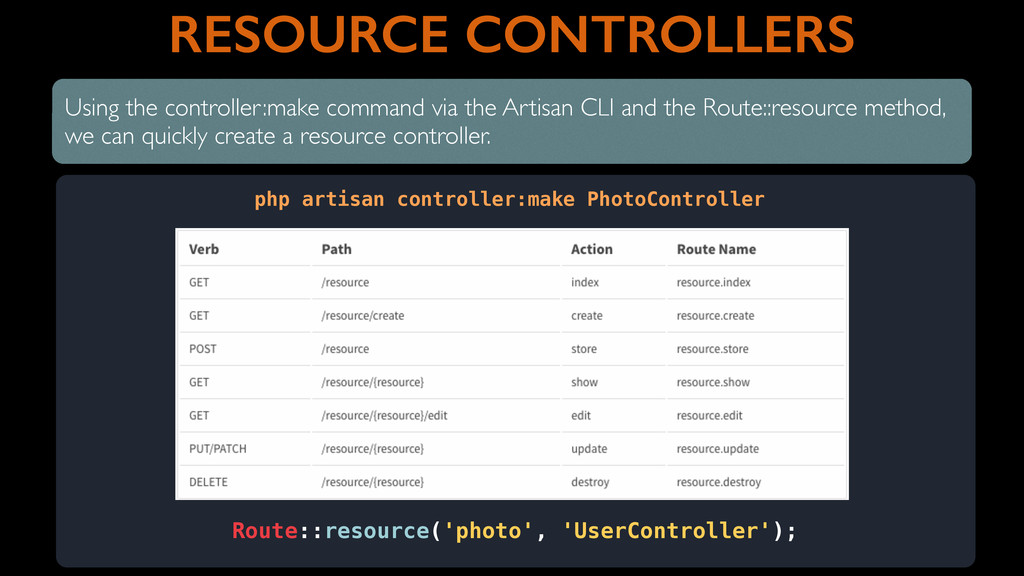RESOURCE CONTROLLERS Route::resource('photo', '...