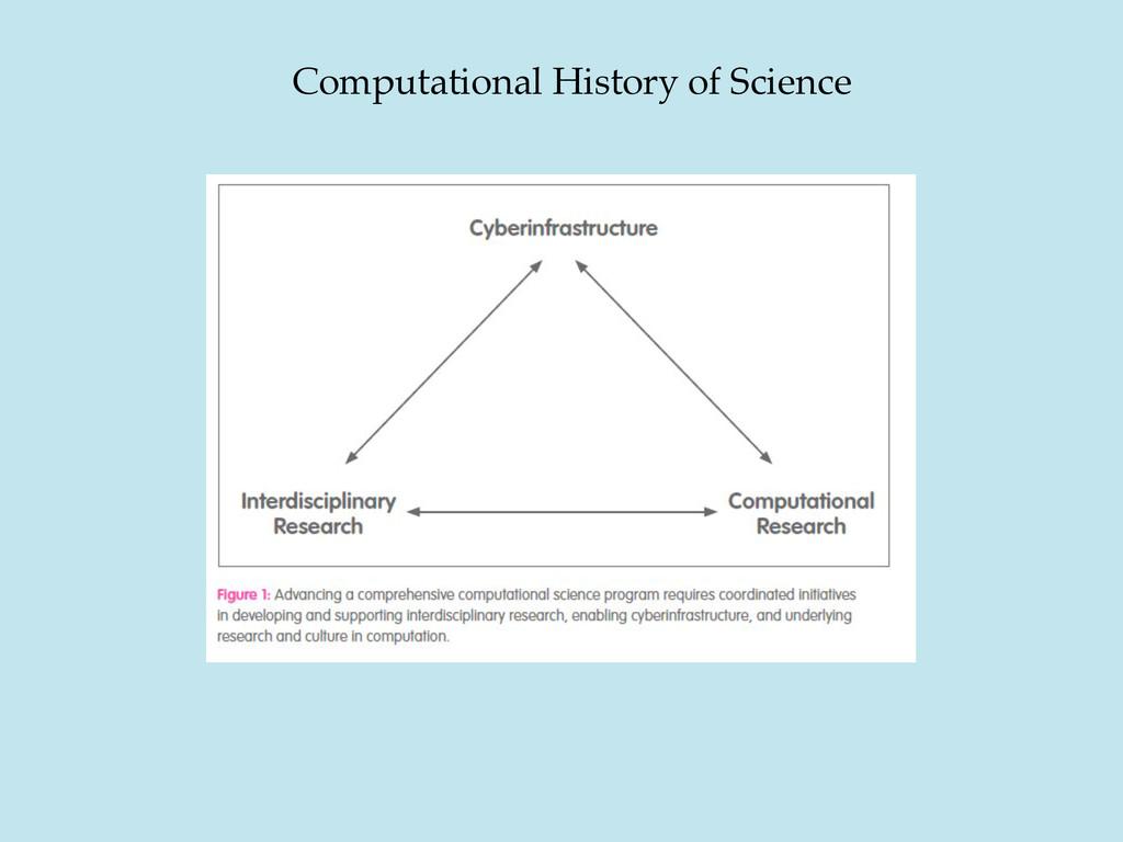 Computational History of Science!