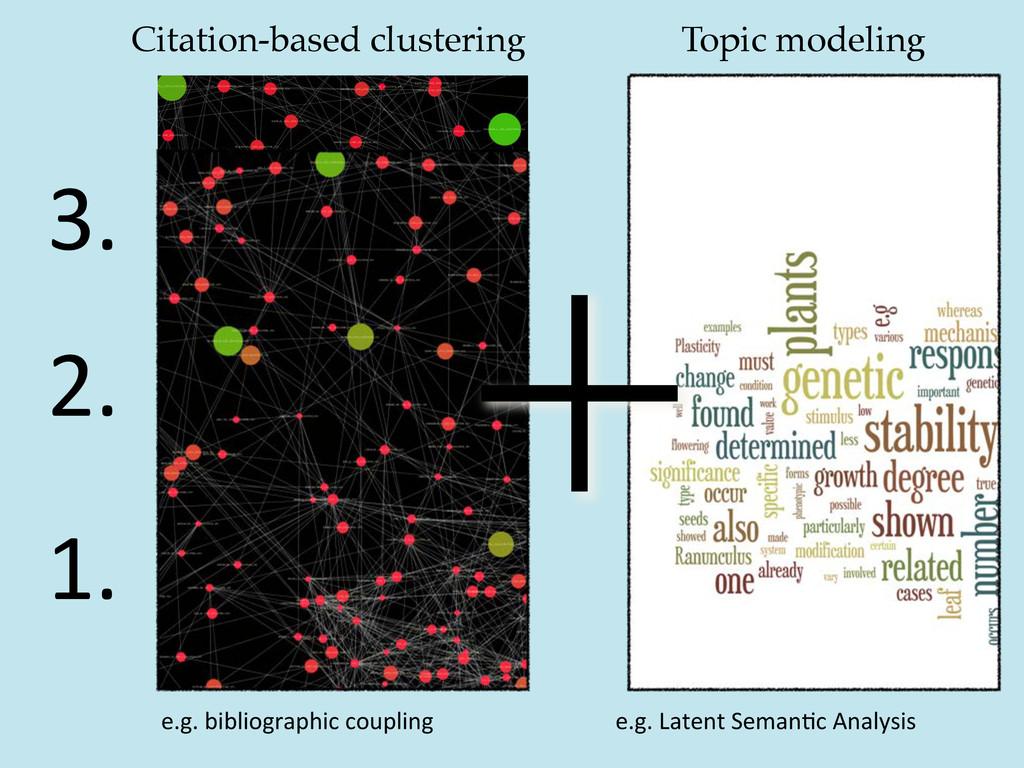 1.  2.  3.  Citation-based clustering!...