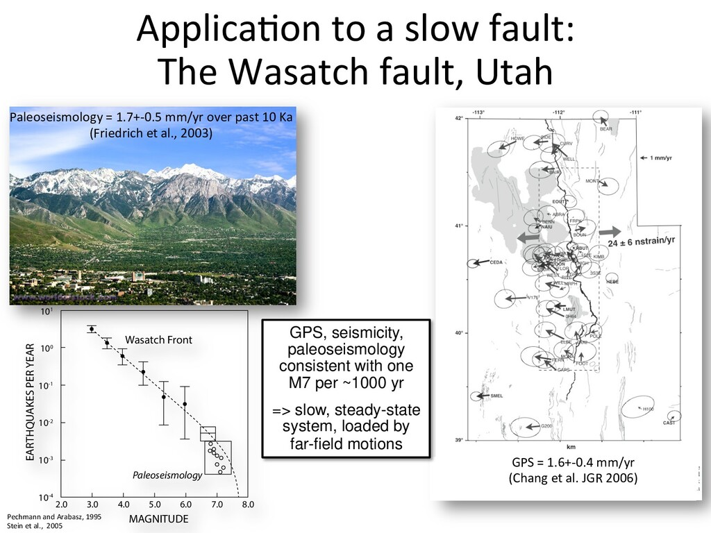 Applica6on to a slow fault:  The...