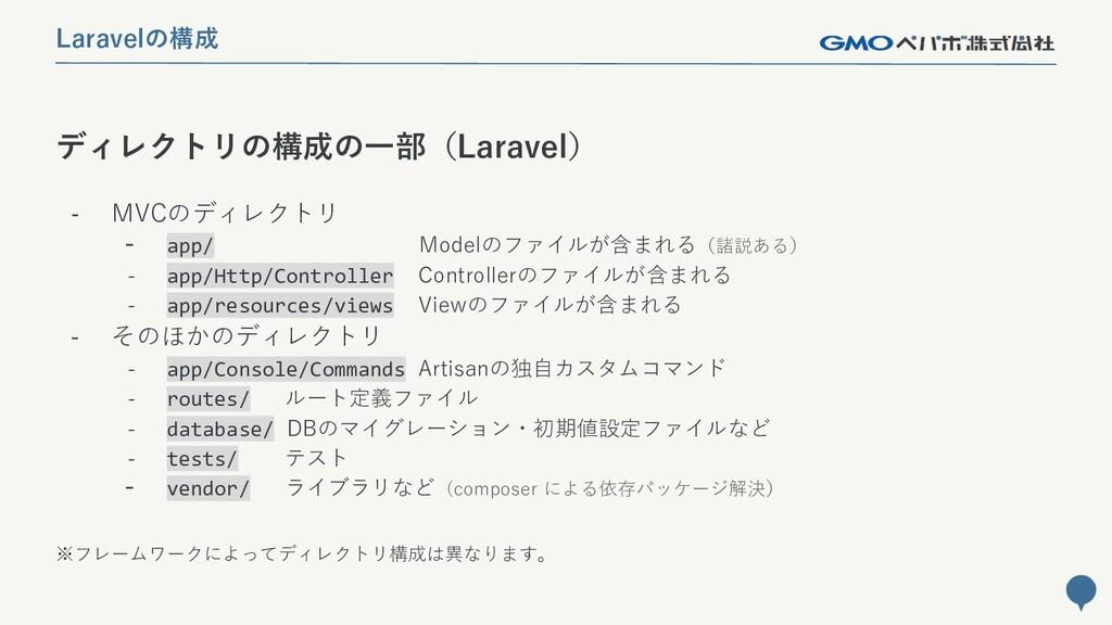 130 ディレクトリの構成の一部(Laravel) Laravelの構成 - MVCのディレク...