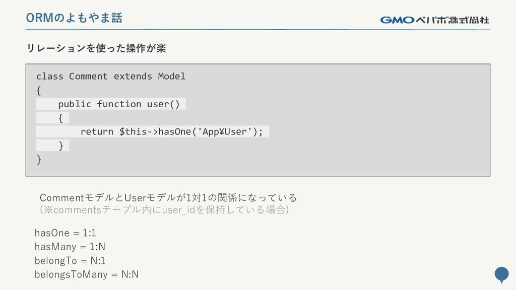 226 リレーションを使った操作が楽 class Comment extends Model ...