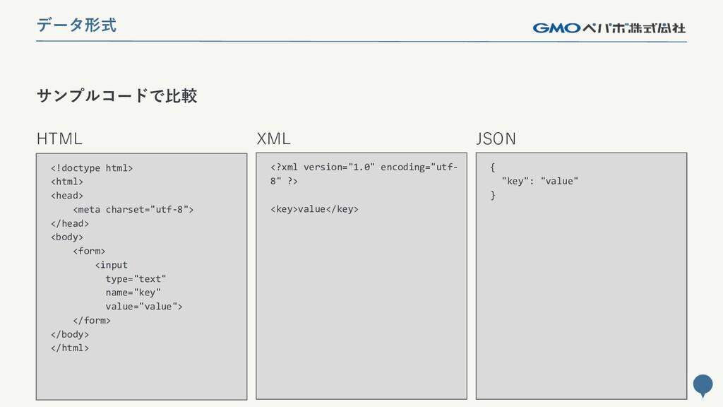 50 XML サンプルコードで比較 データ形式 HTML <!doctype html> <h...