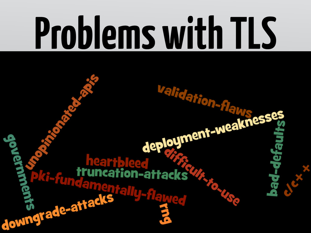 Problems with TLS