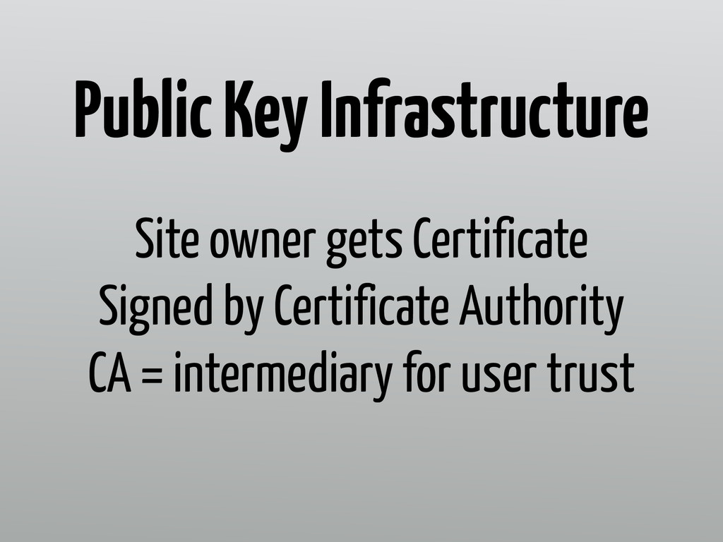 Site owner gets Certificate Signed by Certifica...