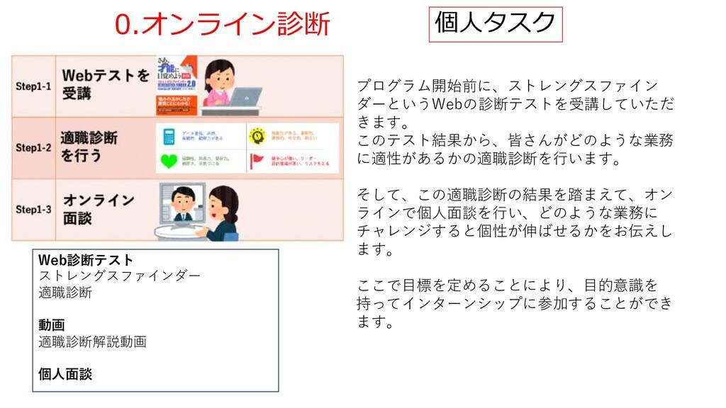 0.オンライン診断 プログラム開始前に、ストレングスファイン ダーというWebの診断テストを受...