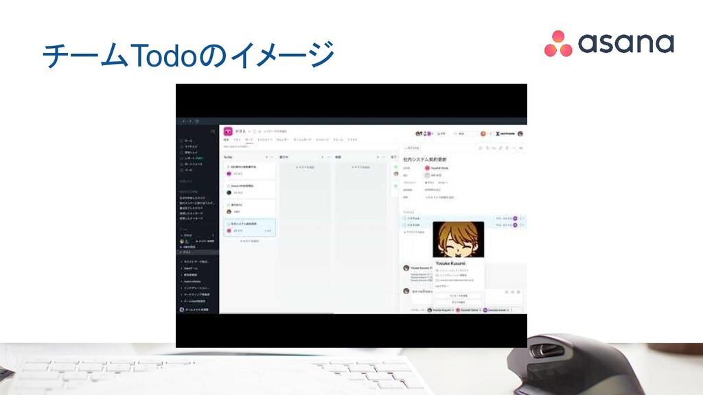 チームTodoのイメージ