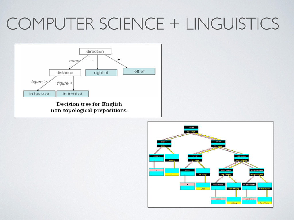COMPUTER SCIENCE + LINGUISTICS