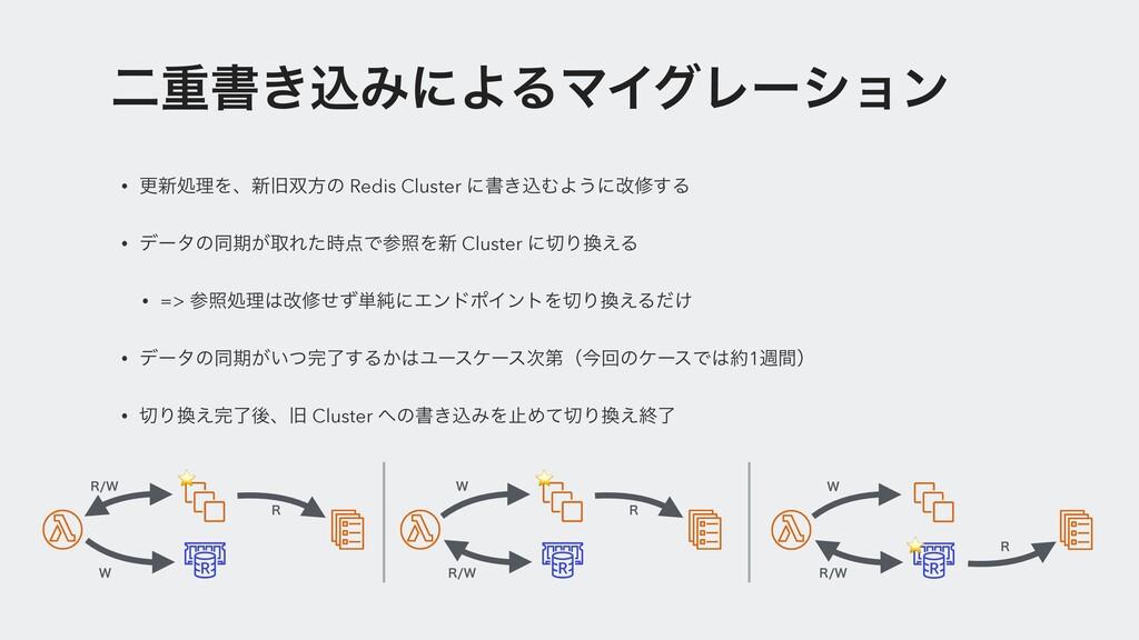 ೋॏॻ͖ࠐΈʹΑΔϚΠάϨʔγϣϯ • ߋ৽ॲཧΛɺ৽چํͷ Redis Cluster ʹ...