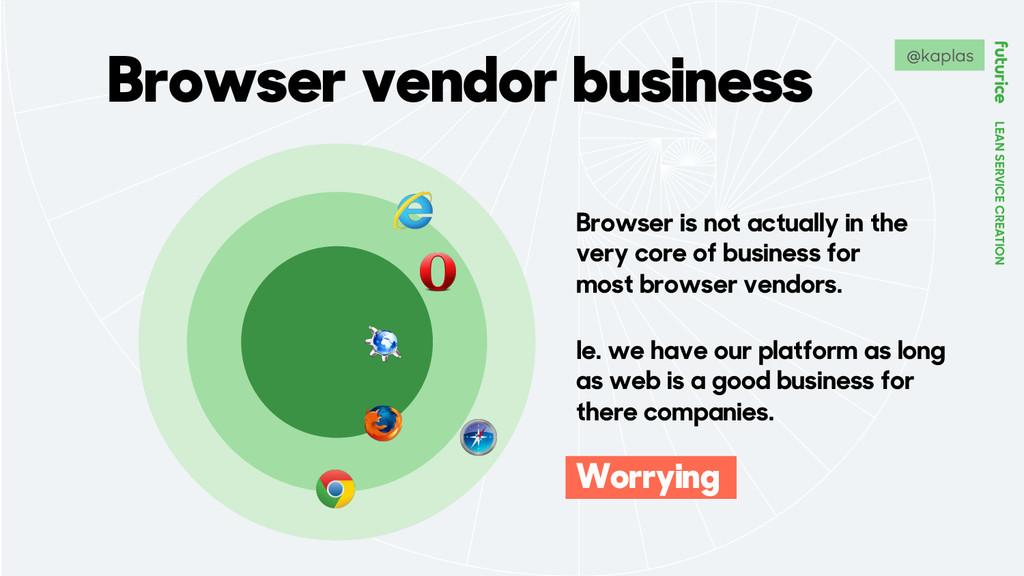 LEAN SERVICE CREATION Browser vendor business B...