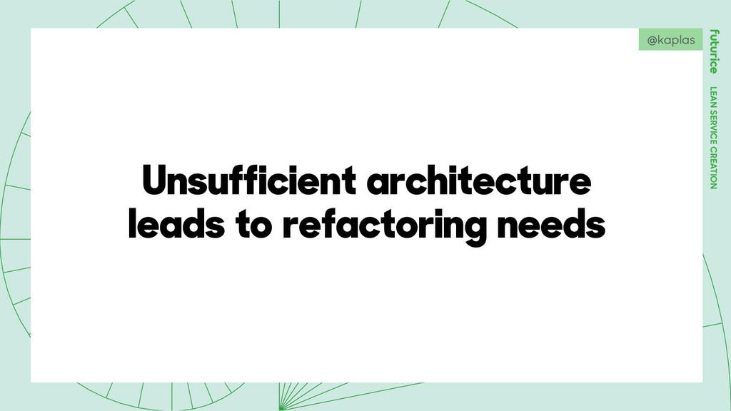 LEAN SERVICE CREATION Unsufficient architecture...