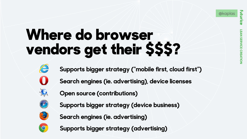 LEAN SERVICE CREATION Where do browser vendors ...