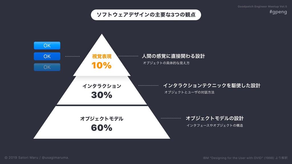"""© 2019 Satori Maru / @usagimaruma. IBM """"Designi..."""