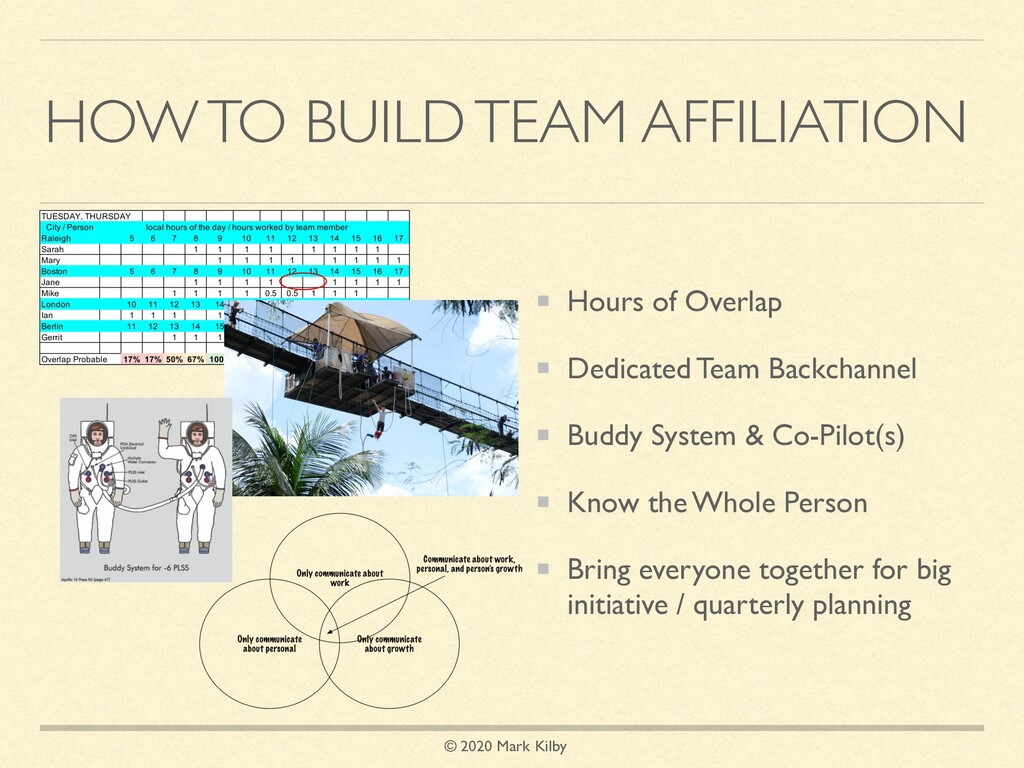 © 2020 Mark Kilby HOW TO BUILD TEAM AFFILIATION...