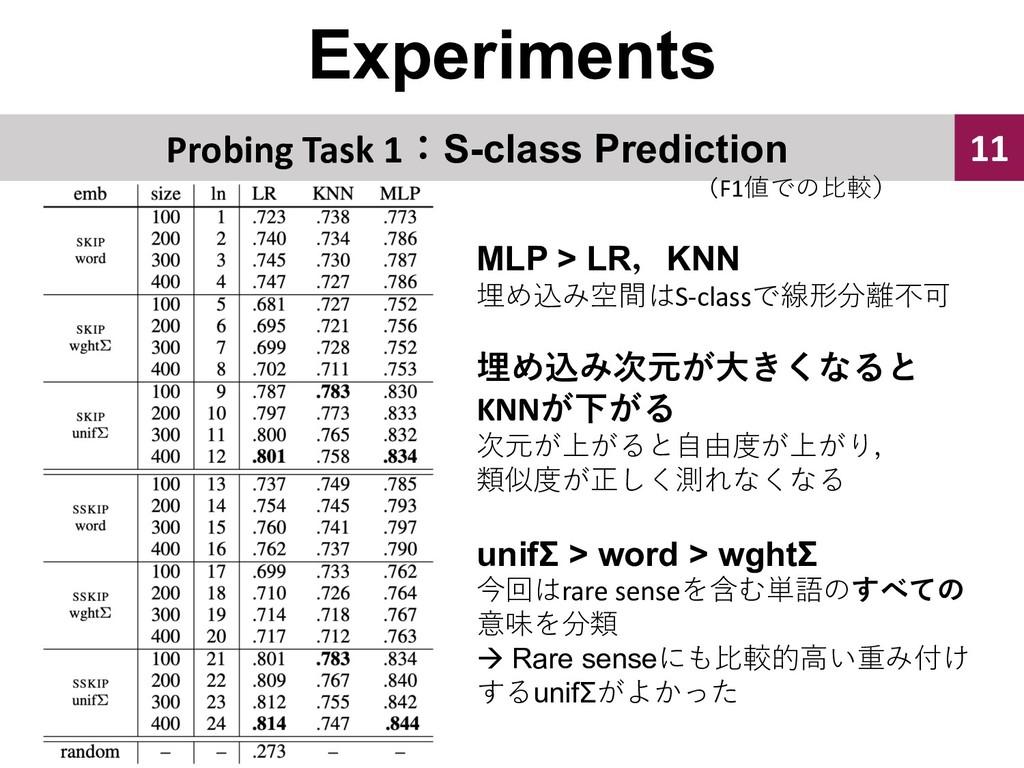 "Experiments 11 MLP > LRKNN 8&!S-class.""7;..."