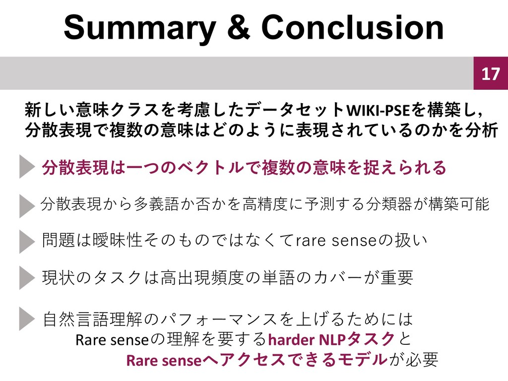 """Summary & Conclusion 17 * $2""""(3  WIKI..."""