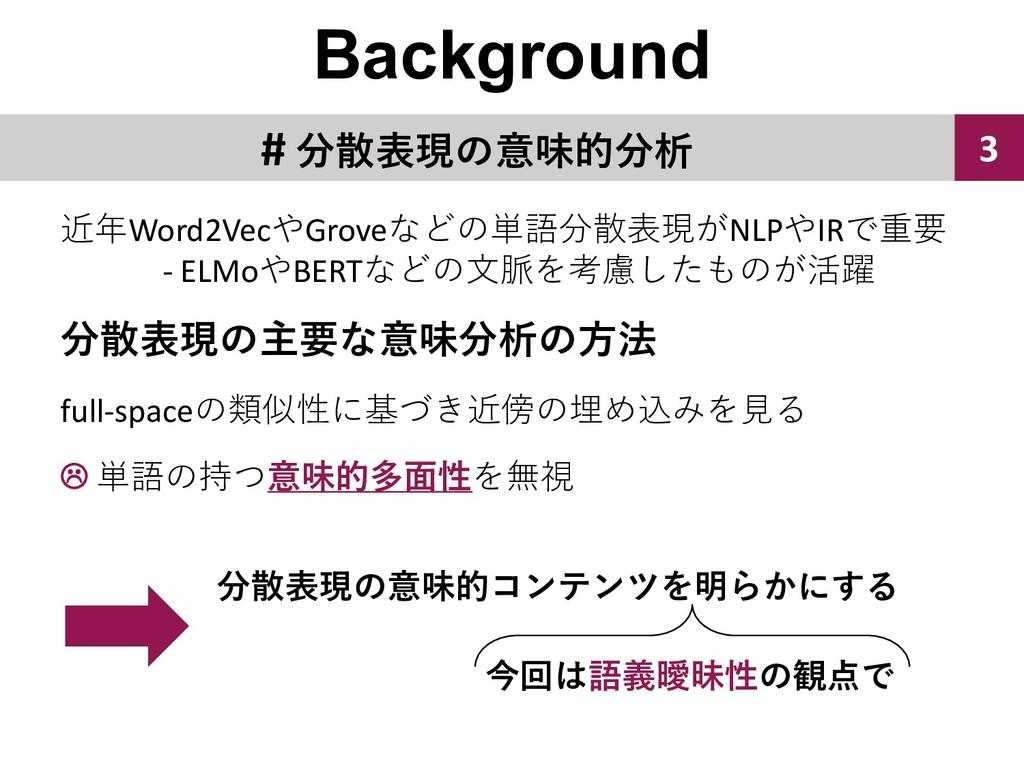 """Background 3 # """" !Word2VecGrove  ..."""