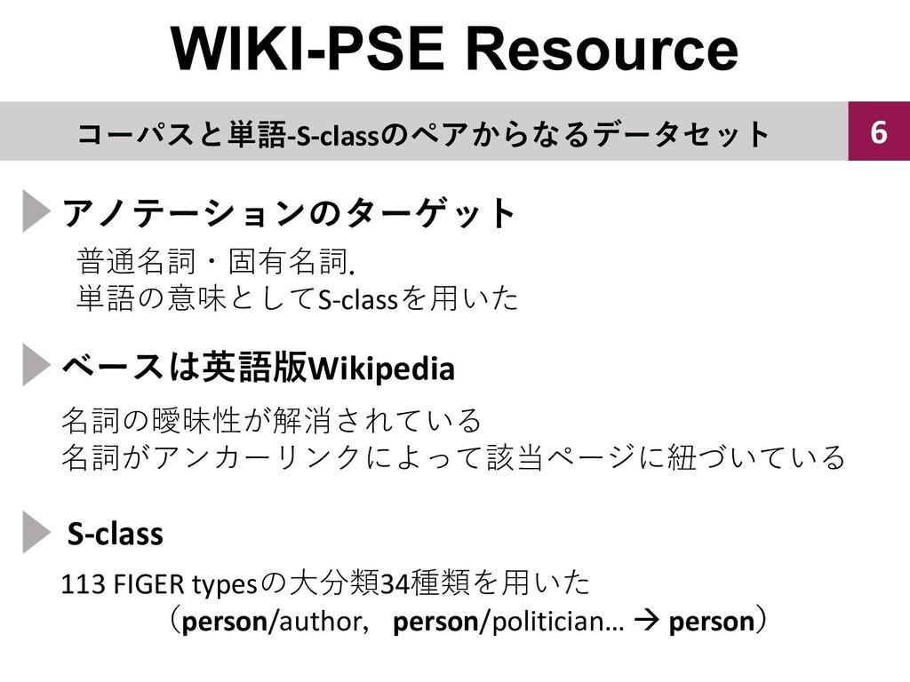WIKI-PSE Resource 6 Wikipedia .!2,$#...