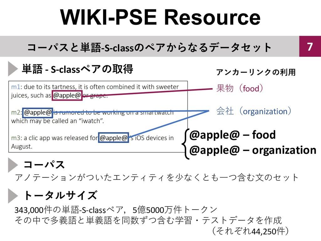 "WIKI-PSE Resource 7  ""$%%2..."