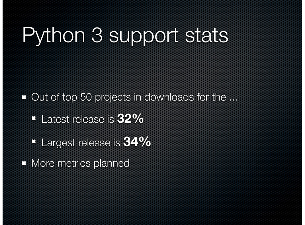Python 3 support stats Out of top 50 projects i...