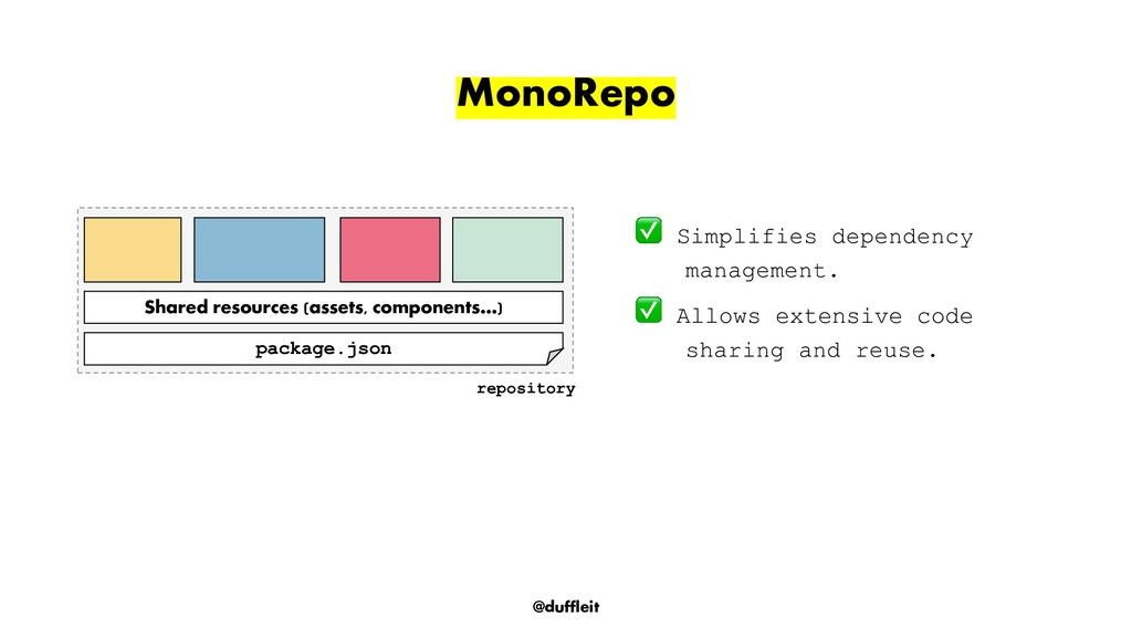 @duffleit MonoRepo Simplifies dependency manage...