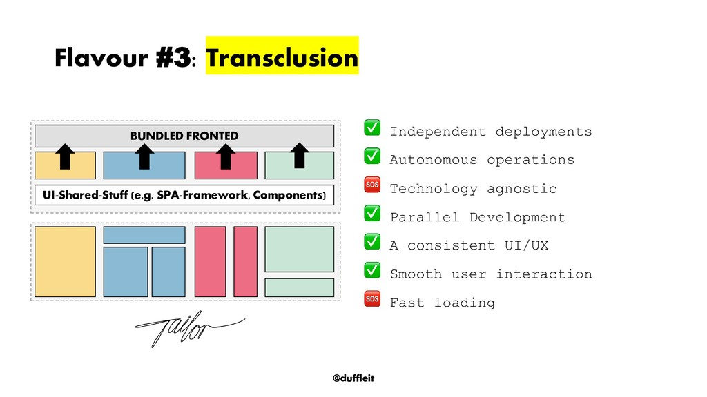 @duffleit Flavour #3: Transclusion Independent ...