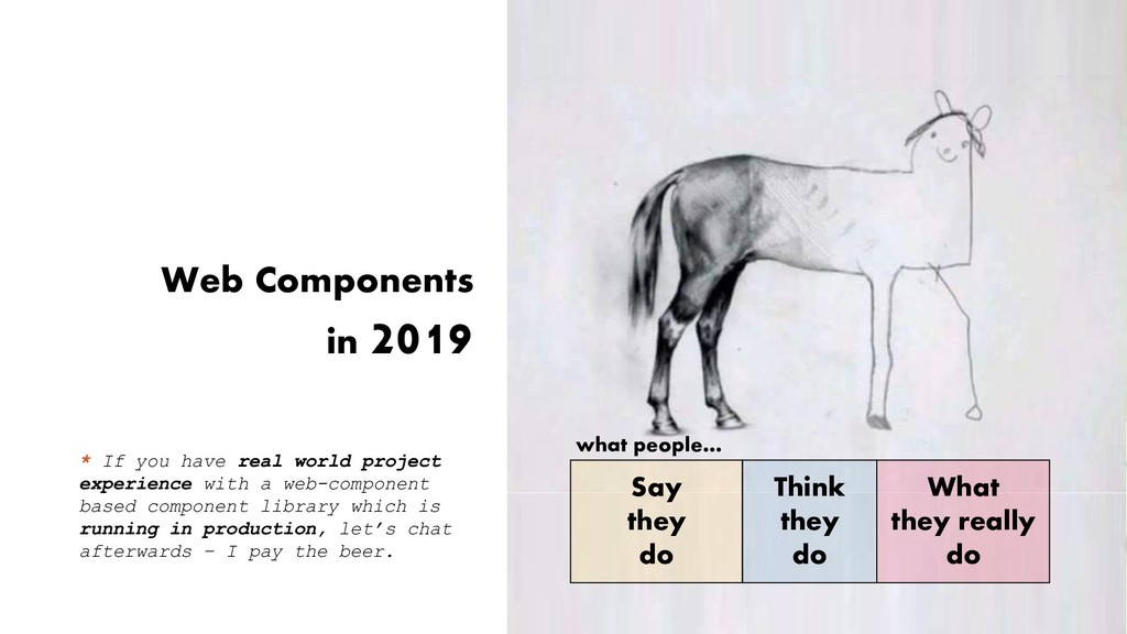@duffleit Web Components in 2019 Think they do ...