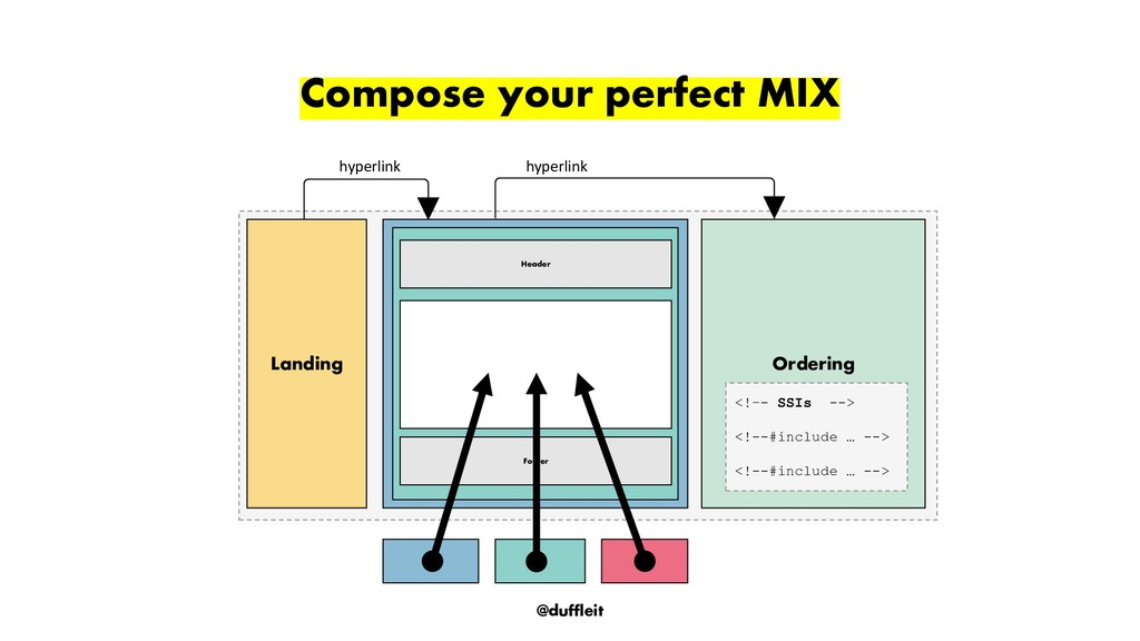 @duffleit Compose your perfect MIX Landing Shop...