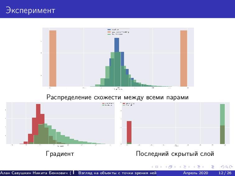 Эксперимент Распределение схожести между всеми ...