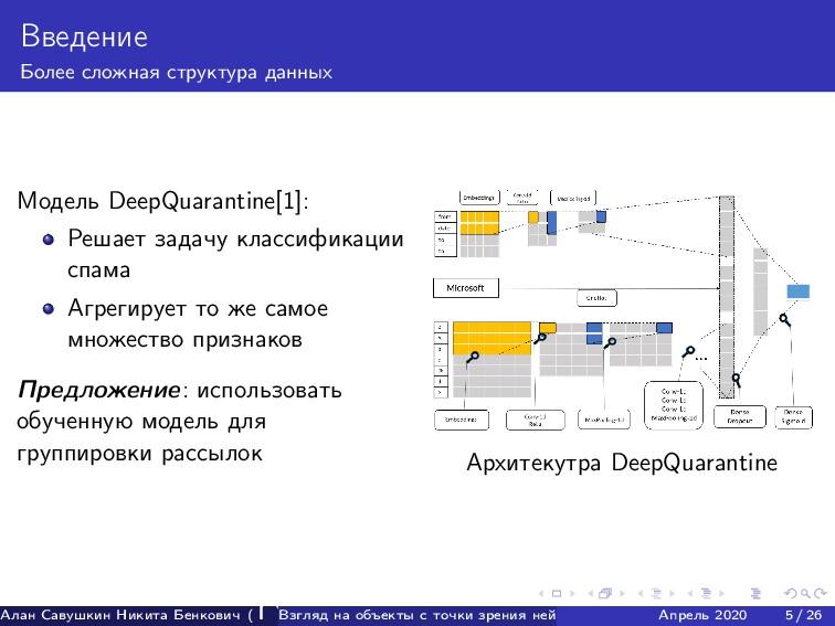 Введение Более сложная структура данных Модель ...