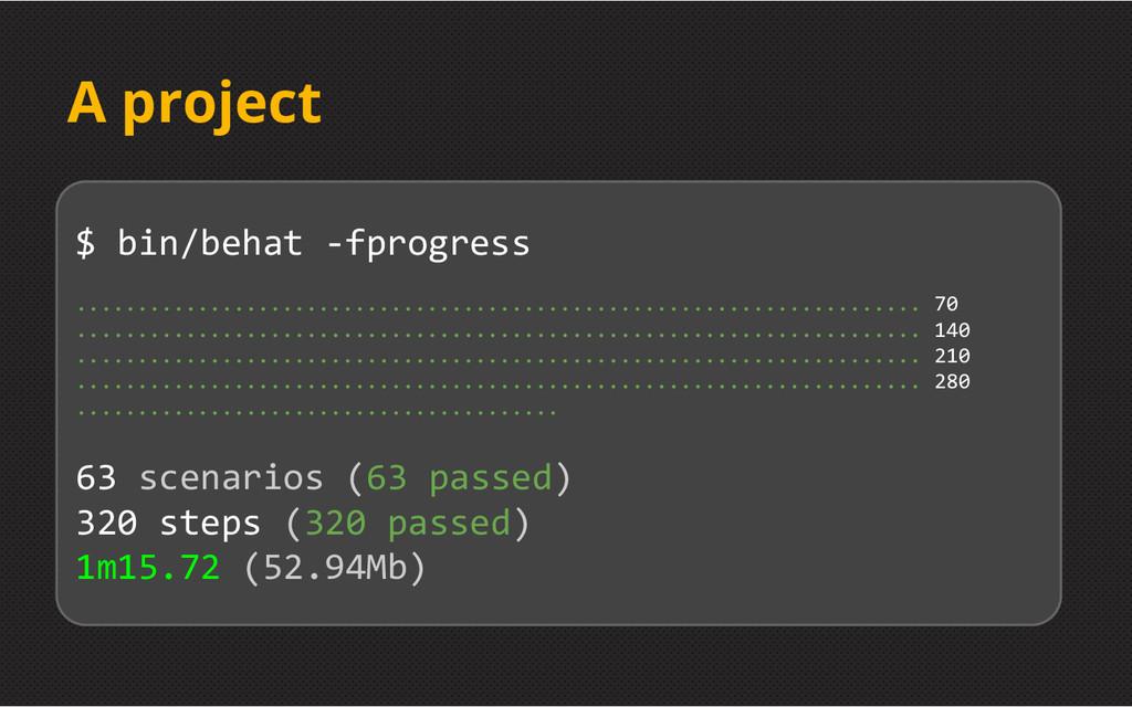 A project $ bin/behat -fprogress .................