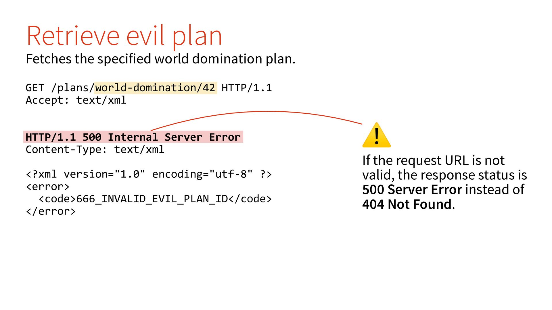 Retrieve evil plan Fetches the specified world ...