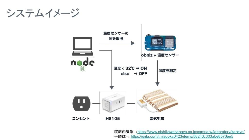 システムイメージ 寝床内気象→https://www.nishikawasangyo.co.j...