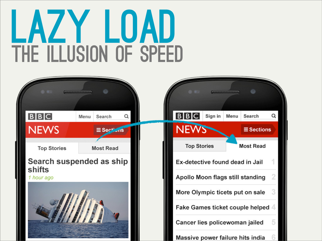 LAZY Load The illusion of speed